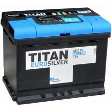 Titan EUROSILVER 65.0 обр